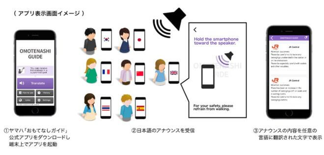 Things We Saw Around The Web: Japan app translates rail announcements for tourists