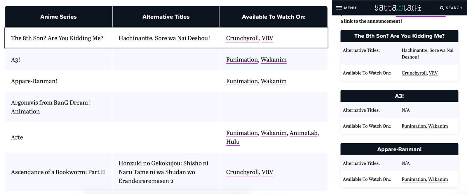 Showing how the tables in the Spring 2020 Anime & Where To Watch Them articles resizes in mobile